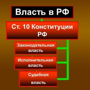 Органы власти Тейково