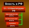 Органы власти в Тейково